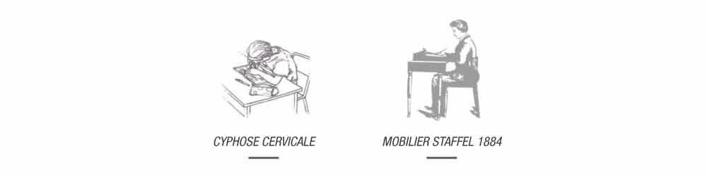 Hephaïstos mobilier ergonomique mauvaise postures santé
