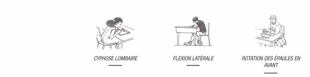 Hephaïstos mobilier ergonomique mauvaise posture cyphose